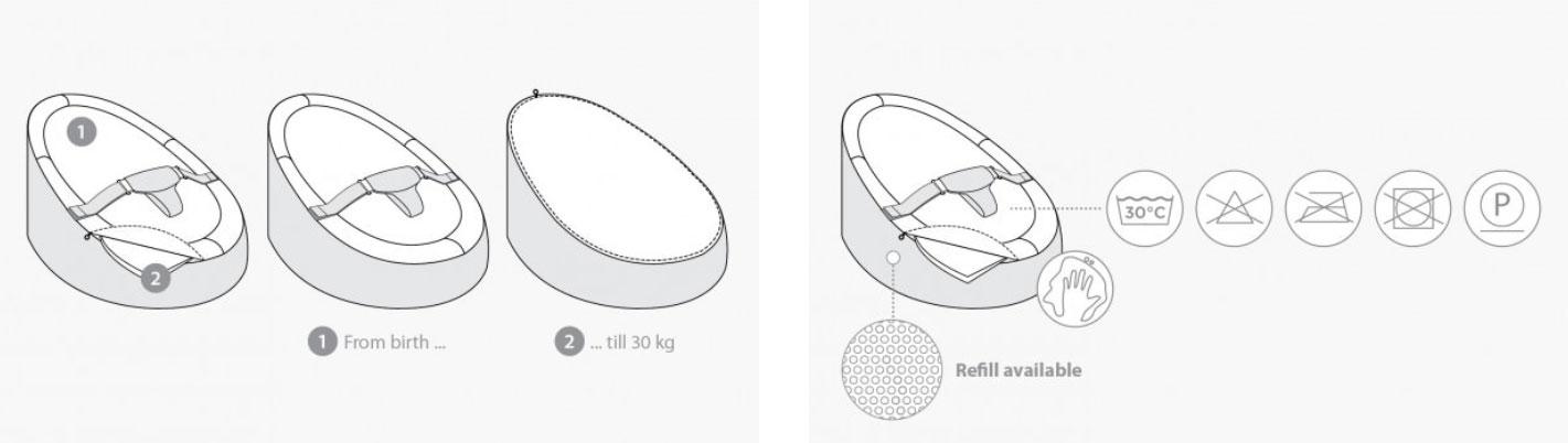 doomoo-seat-diagram.jpg