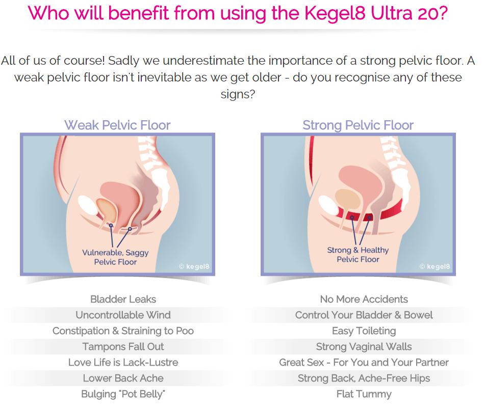 kegel8-ultra-20-benefits.png